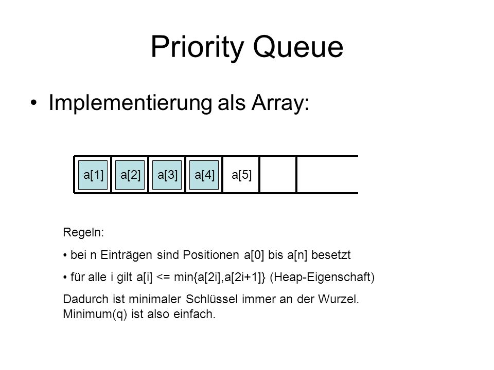 Priority Queue Implementierung als Array: a[1] a[2] a[3] a[4] a[5]
